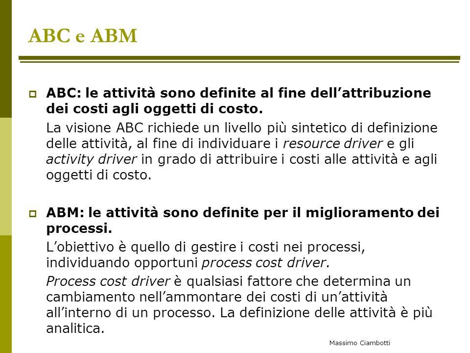 ABC e ABM ABC: le attività sono definite al fine dell'attribuzione dei costi agli oggetti di costo.