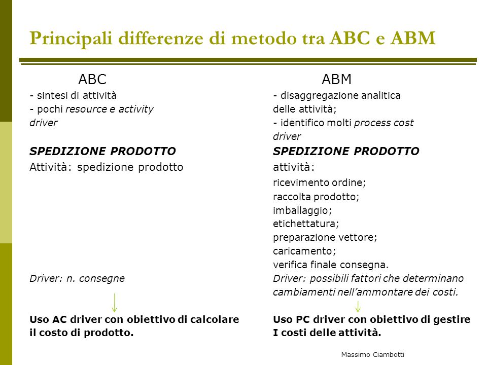 Principali differenze di metodo tra ABC e ABM