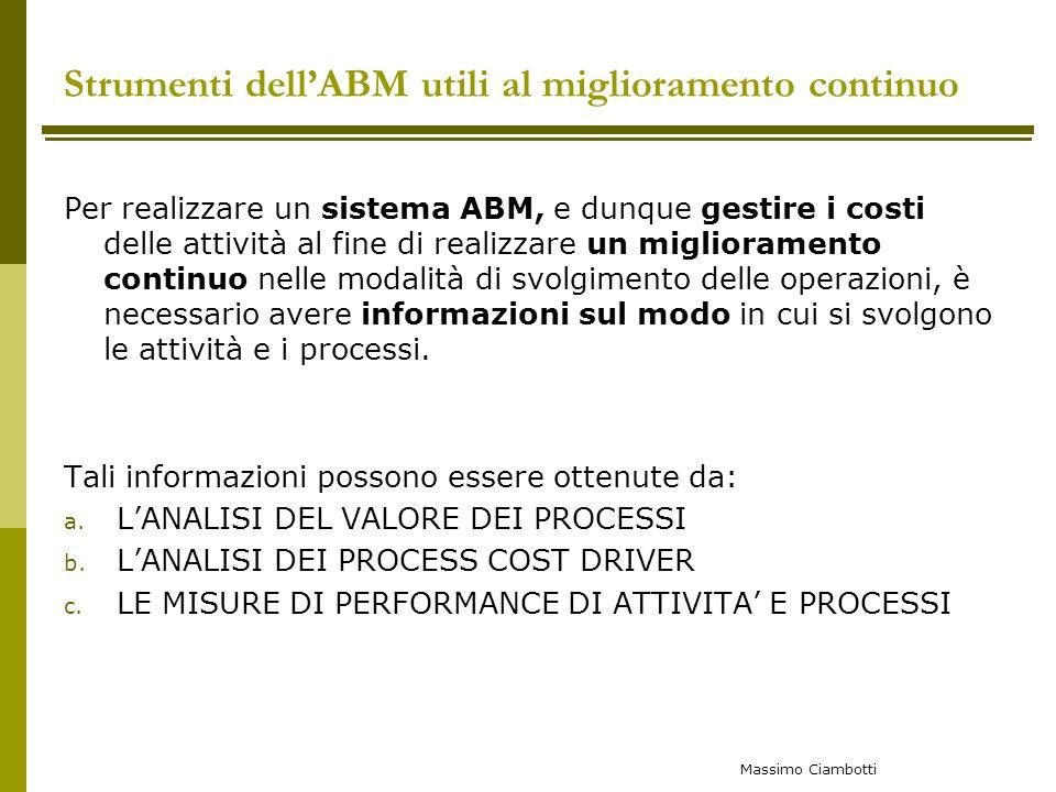 Strumenti dell'ABM utili al miglioramento continuo