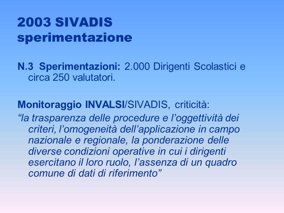 2003 SIVADIS sperimentazione
