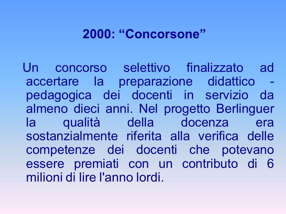 2000: Concorsone