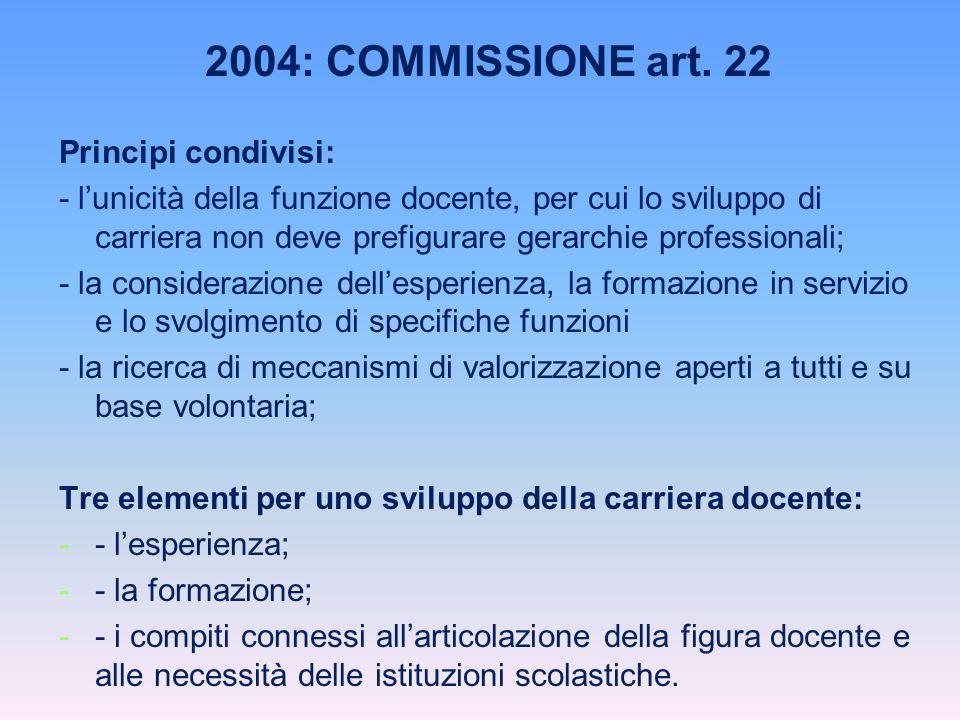 2004: COMMISSIONE art. 22 Principi condivisi: