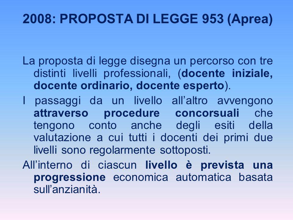 2008: PROPOSTA DI LEGGE 953 (Aprea)