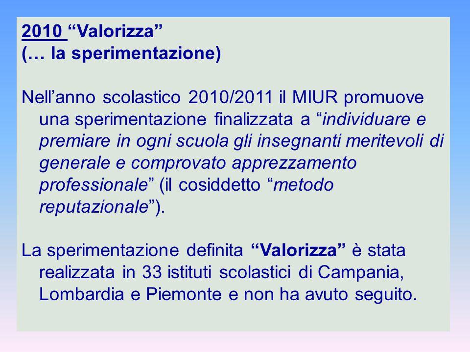 2010 Valorizza (… la sperimentazione)