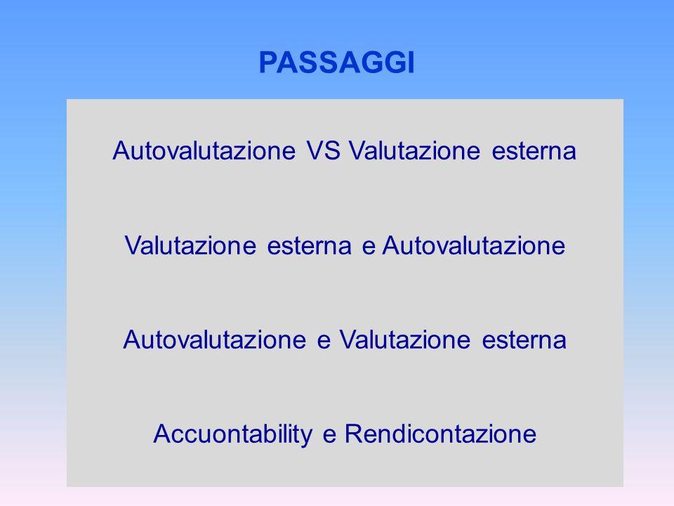 PASSAGGI Autovalutazione VS Valutazione esterna