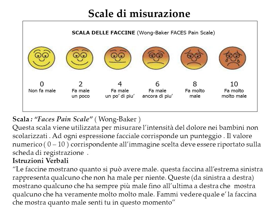 Scale di misurazione Scala : Faces Pain Scale ( Wong-Baker )
