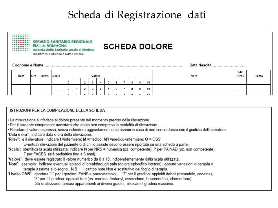 Scheda di Registrazione dati