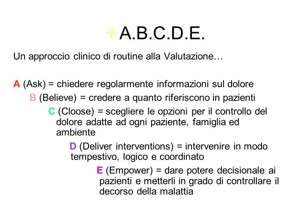 A.B.C.D.E. Un approccio clinico di routine alla Valutazione…