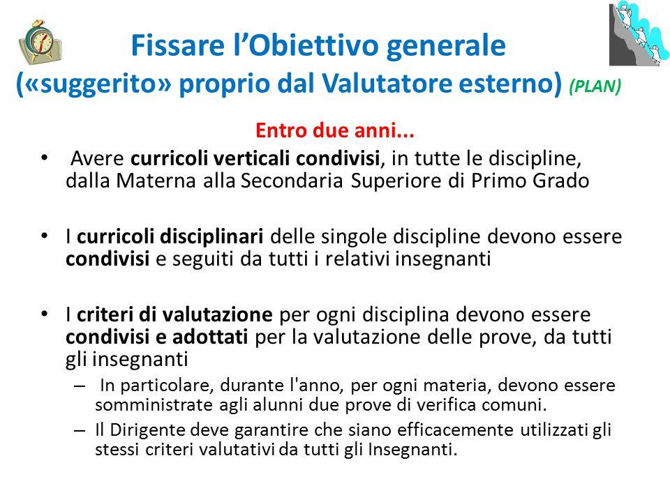 Fissare l'Obiettivo generale («suggerito» proprio dal Valutatore esterno) (PLAN)