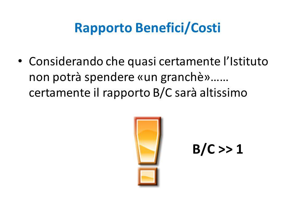Rapporto Benefici/Costi