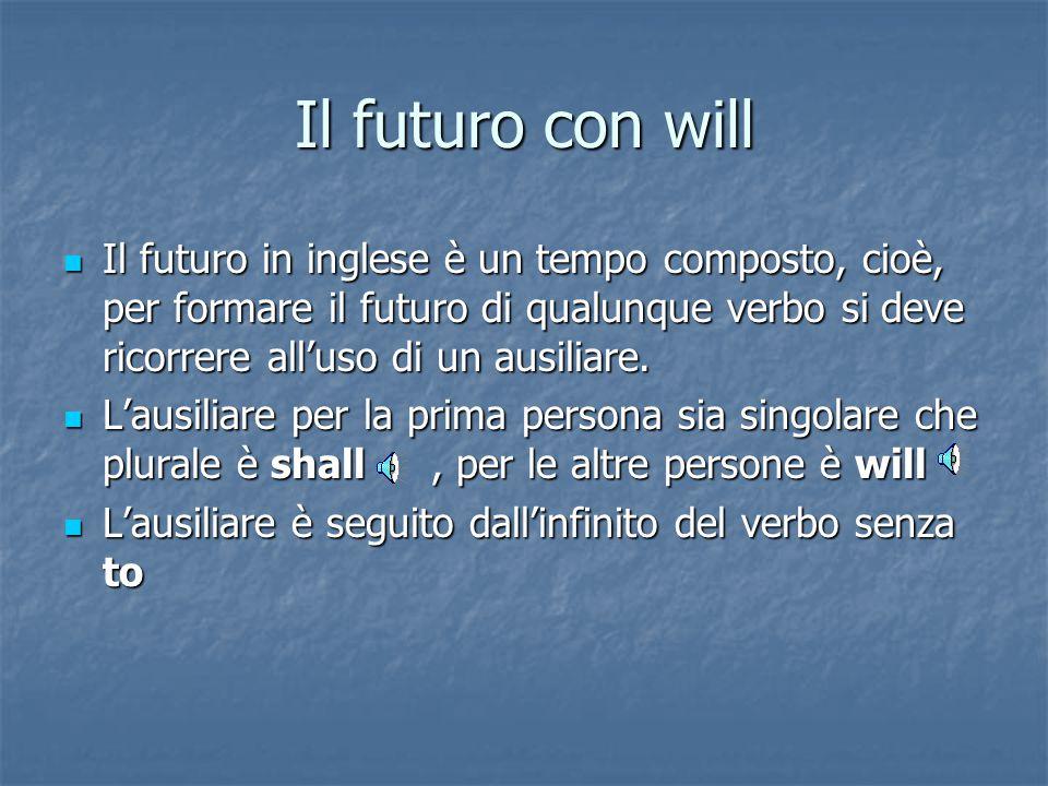 Il futuro con will
