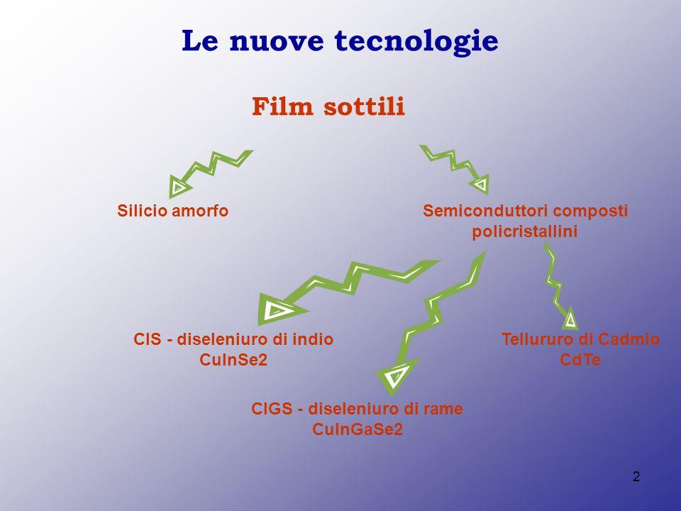 Le nuove tecnologie Film sottili Silicio amorfo
