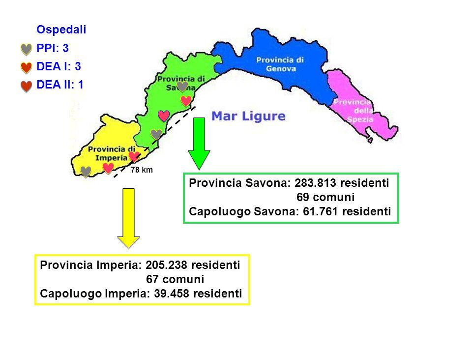 Provincia Savona: 283.813 residenti 69 comuni