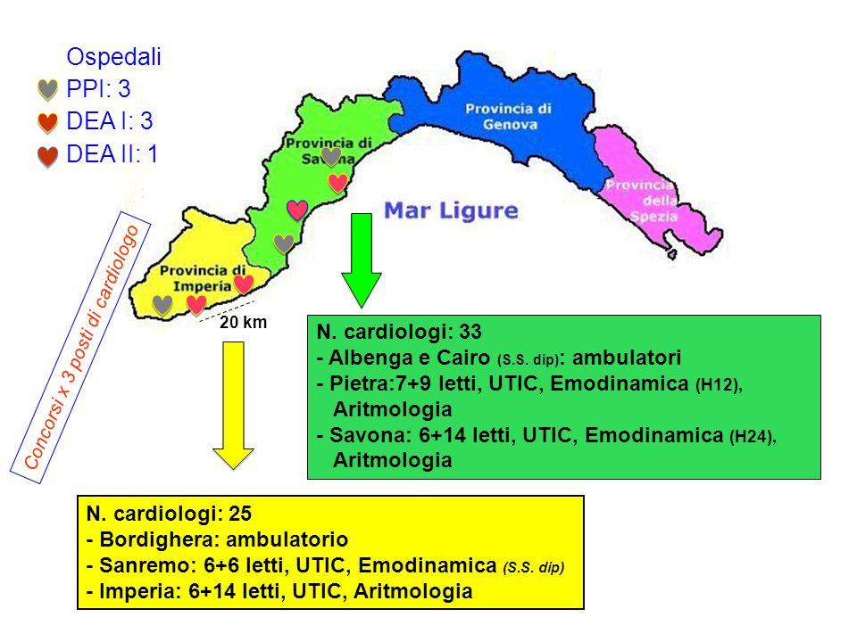 Ospedali PPI: 3 DEA I: 3 DEA II: 1 N. cardiologi: 33