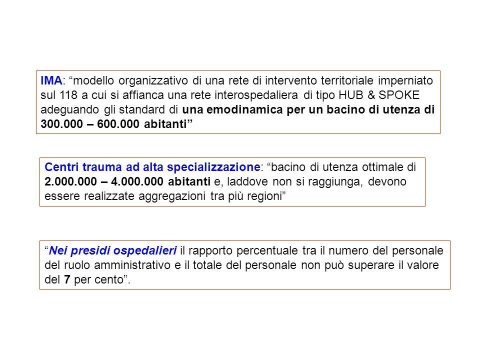 IMA: modello organizzativo di una rete di intervento territoriale imperniato