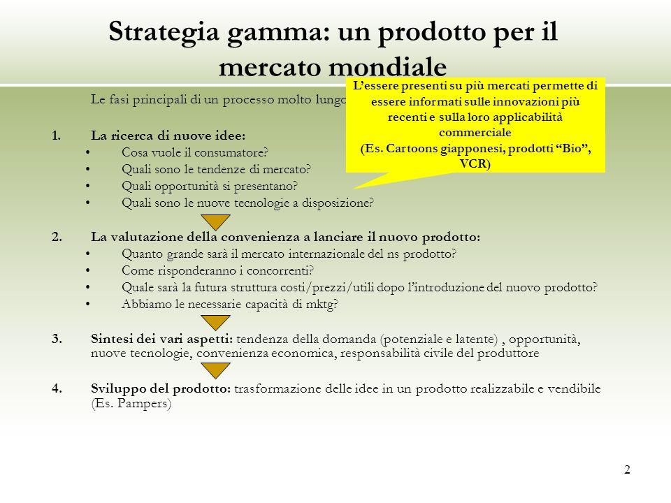 Strategia gamma: un prodotto per il mercato mondiale