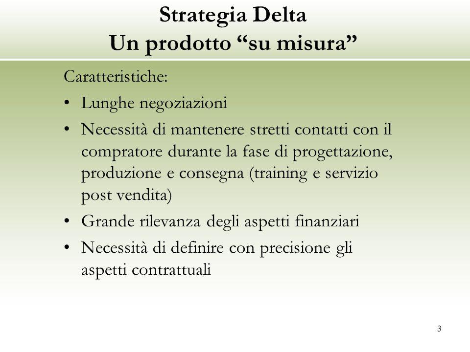 Strategia Delta Un prodotto su misura