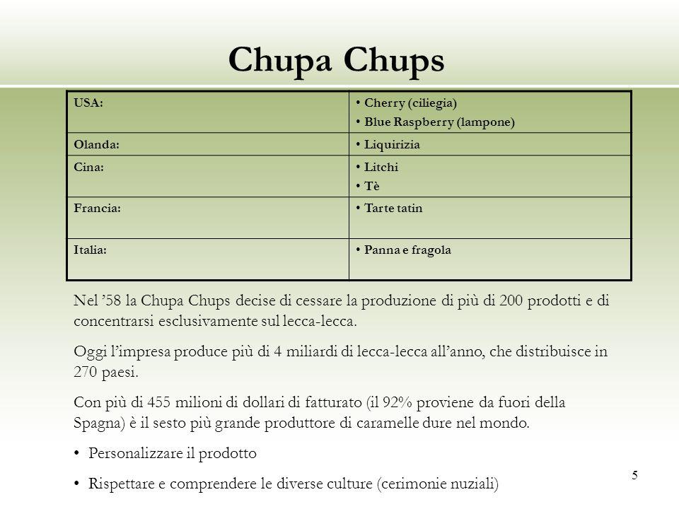 Chupa Chups USA: Cherry (ciliegia) Blue Raspberry (lampone) Olanda: Liquirizia. Cina: Litchi.