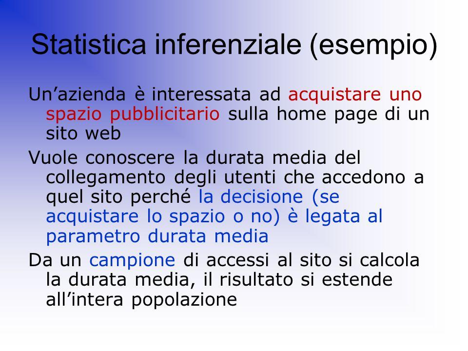 Statistica inferenziale (esempio)