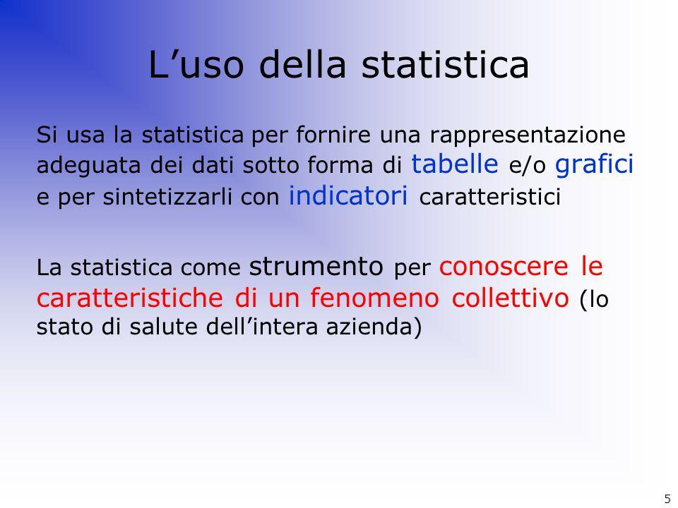 L'uso della statistica