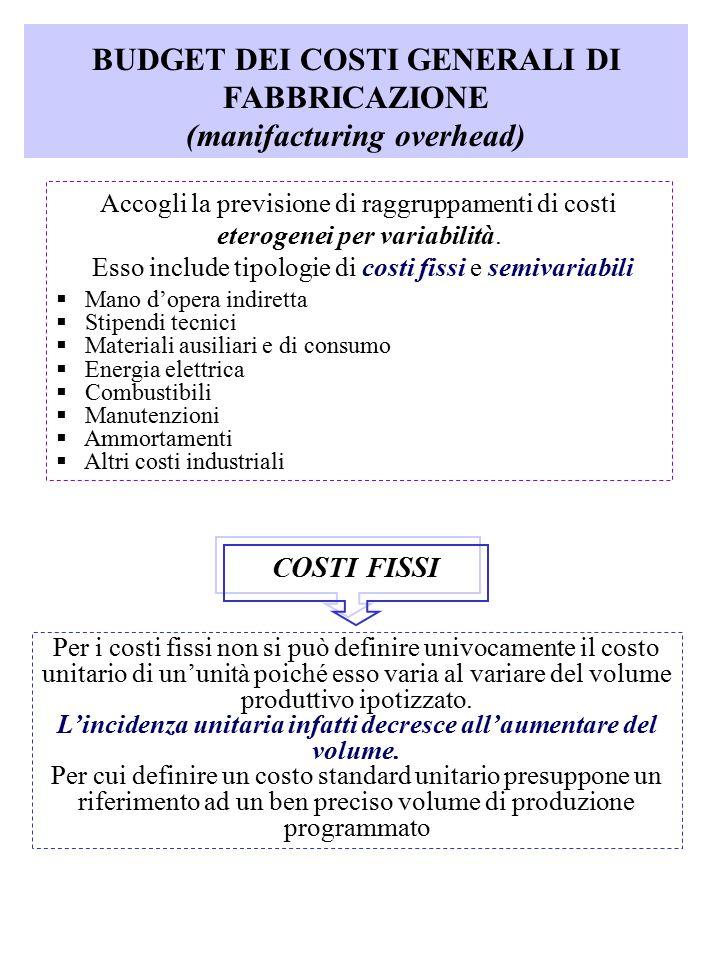 BUDGET DEI COSTI GENERALI DI FABBRICAZIONE (manifacturing overhead)