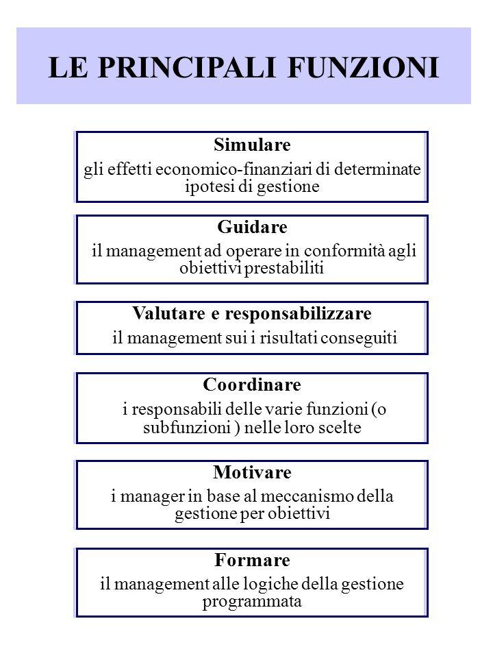 LE PRINCIPALI FUNZIONI Valutare e responsabilizzare