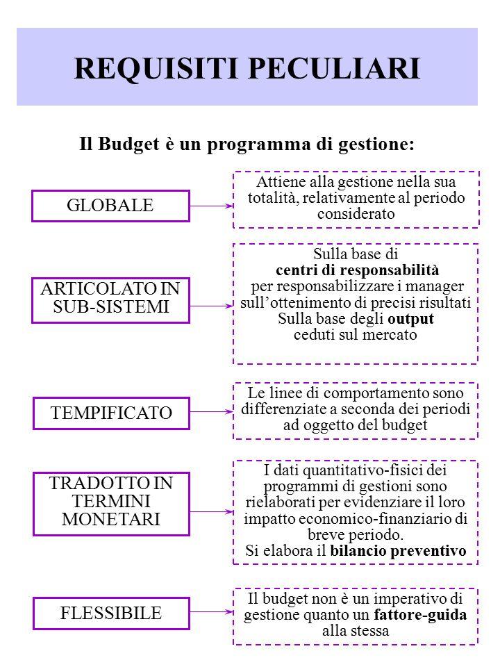 REQUISITI PECULIARI Il Budget è un programma di gestione: GLOBALE