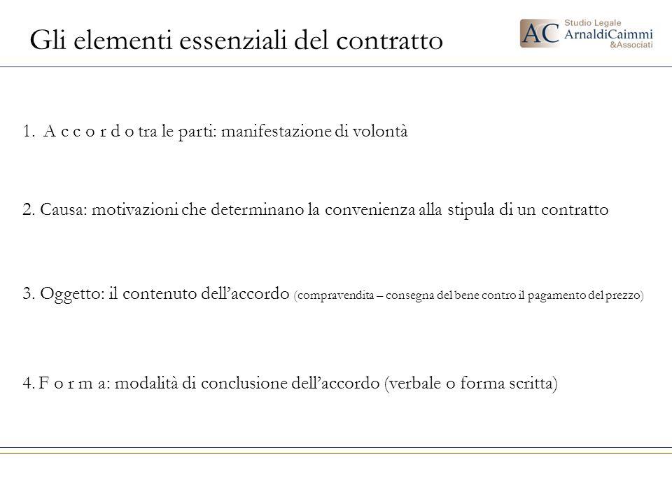 Gli elementi essenziali del contratto