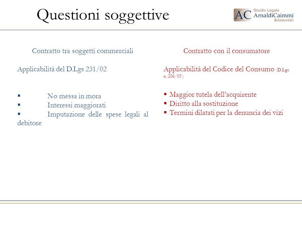 Questioni soggettive Contratto tra soggetti commerciali