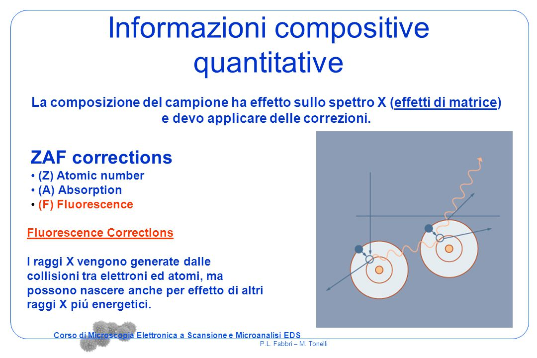 Informazioni compositive quantitative