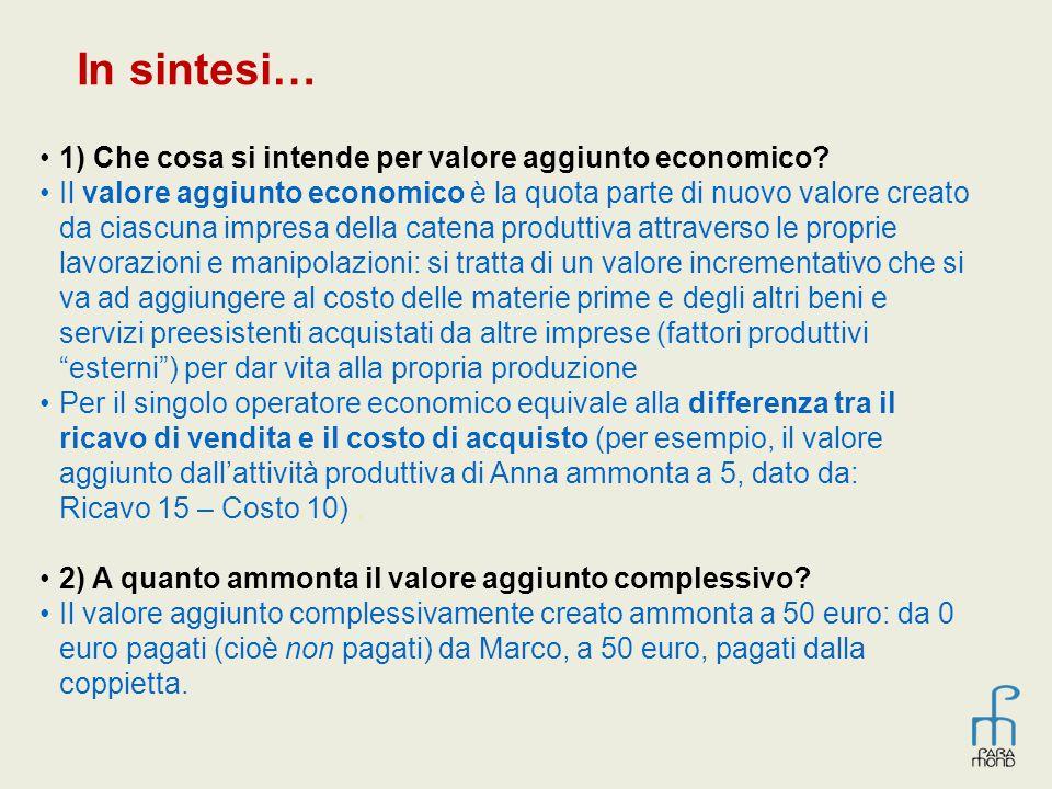 In sintesi… 1) Che cosa si intende per valore aggiunto economico