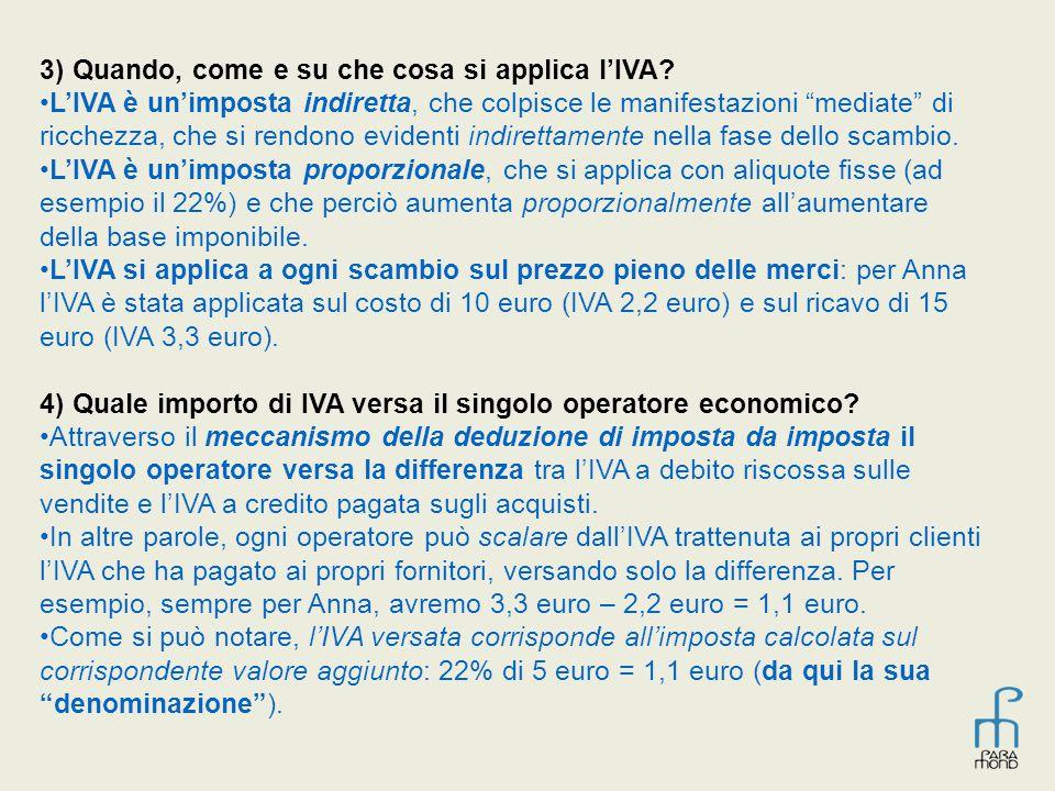3) Quando, come e su che cosa si applica l'IVA