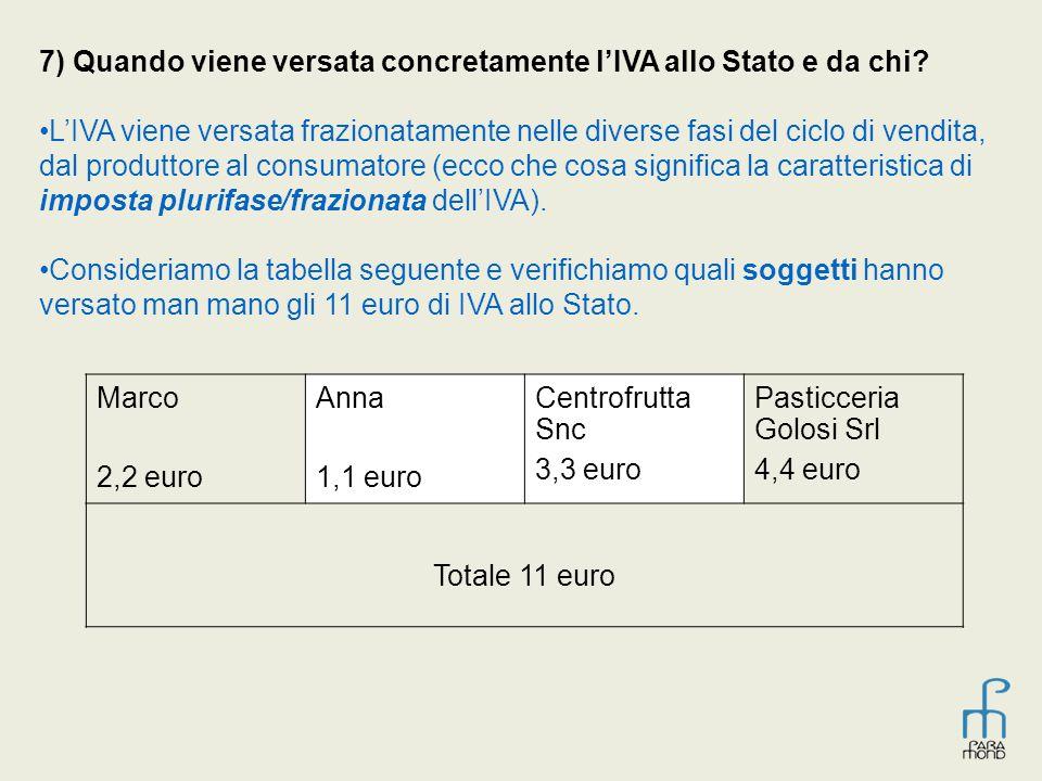 7) Quando viene versata concretamente l'IVA allo Stato e da chi