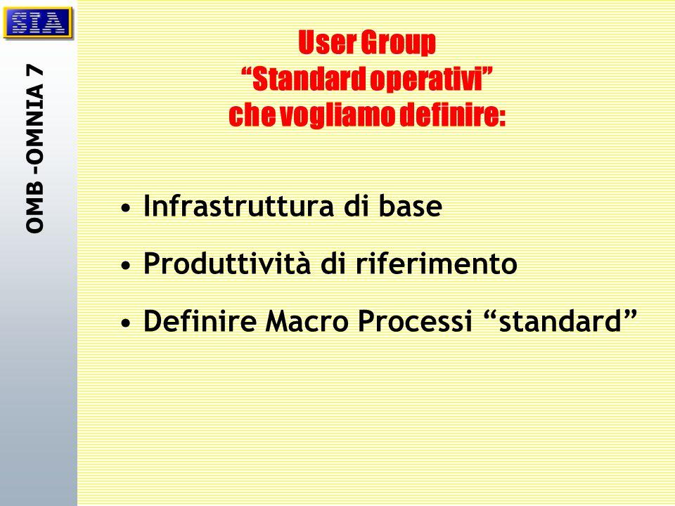 User Group Standard operativi che vogliamo definire: