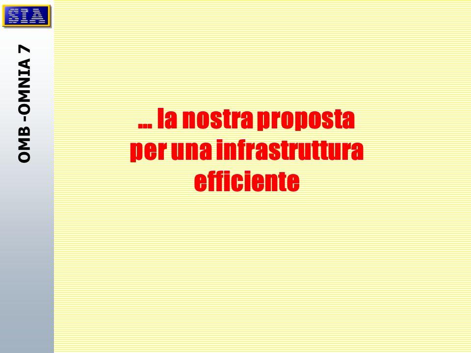 … la nostra proposta per una infrastruttura