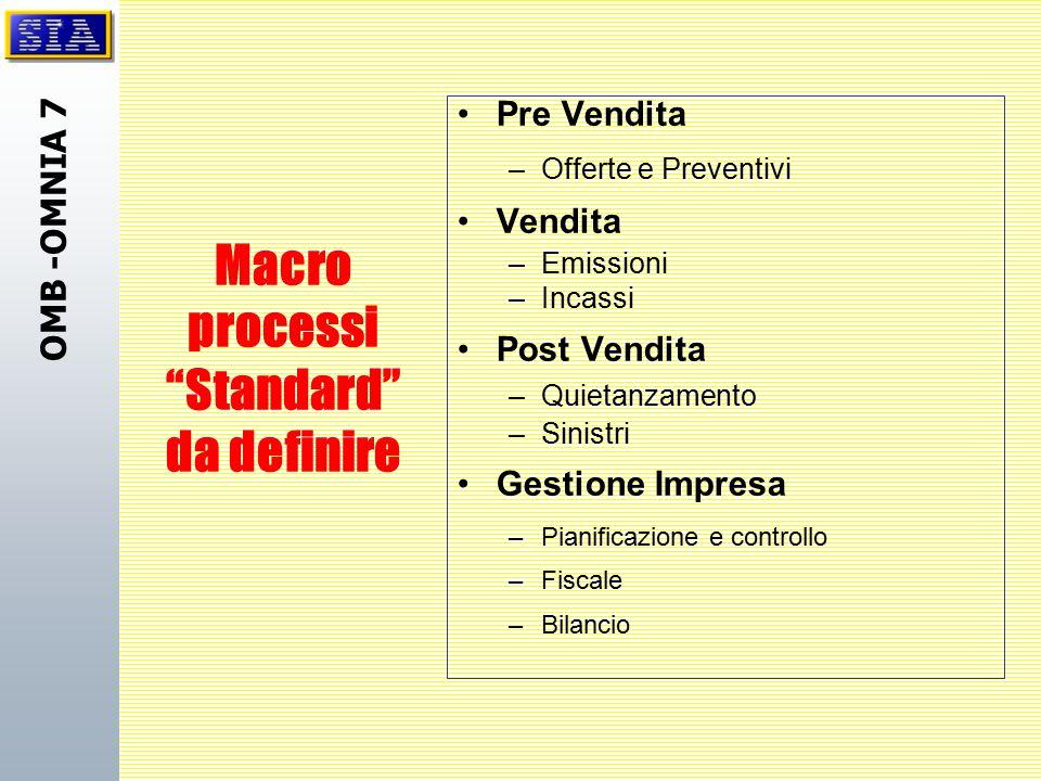 Macro processi Standard da definire