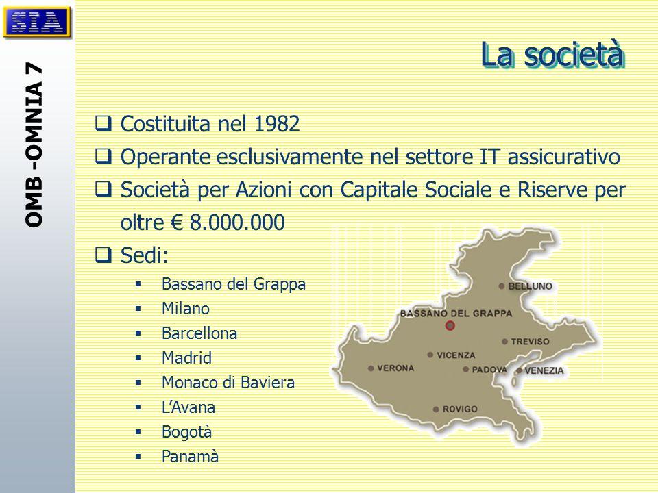 La società Costituita nel 1982