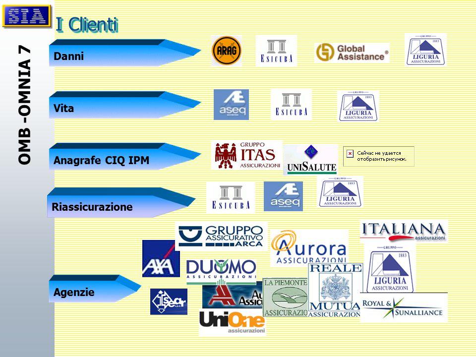 I Clienti Danni Vita Anagrafe CIQ IPM Riassicurazione Agenzie