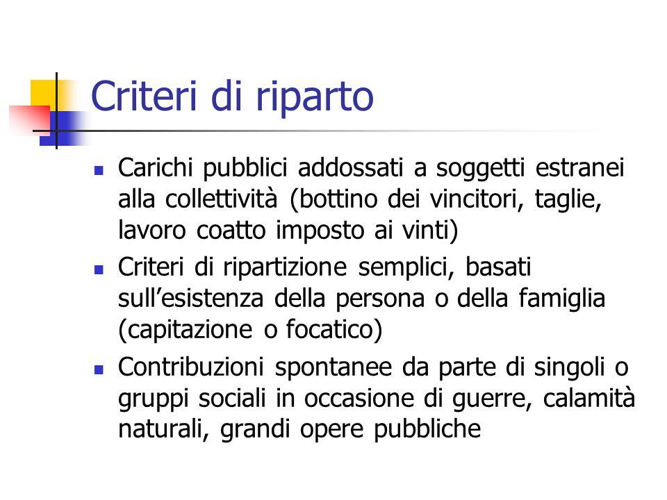 Criteri di riparto Carichi pubblici addossati a soggetti estranei alla collettività (bottino dei vincitori, taglie, lavoro coatto imposto ai vinti)