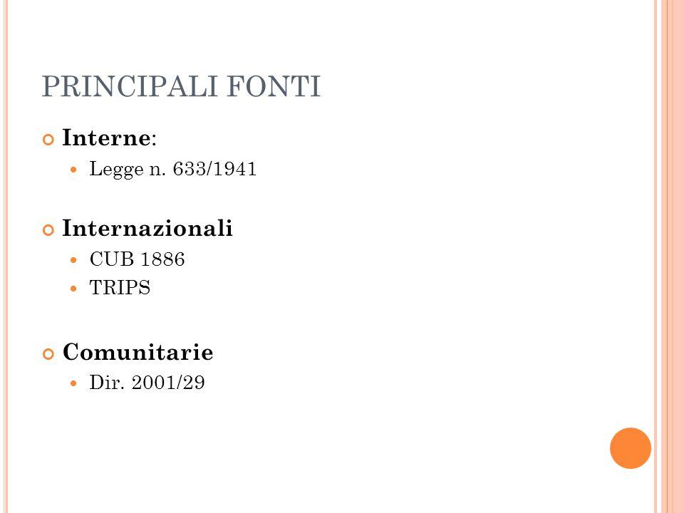 PRINCIPALI FONTI Interne: Internazionali Comunitarie Legge n. 633/1941