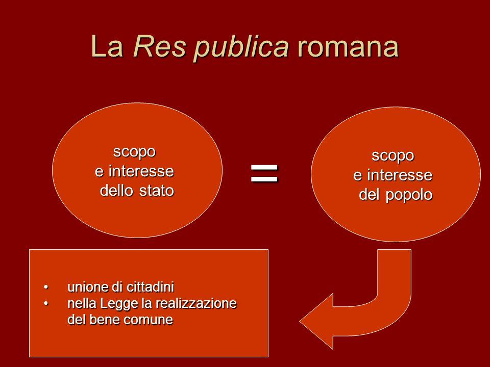 = La Res publica romana scopo e interesse dello stato