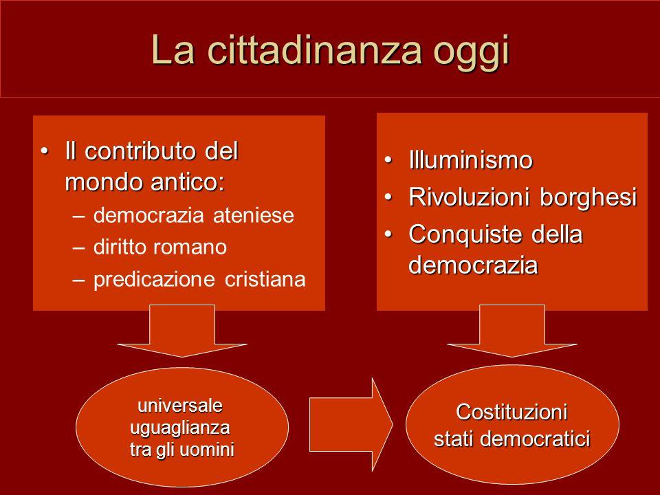 La cittadinanza oggi Il contributo del mondo antico: Illuminismo