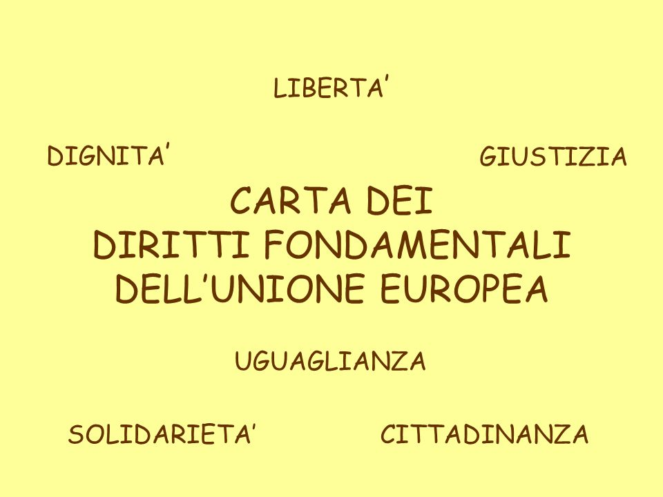 CARTA DEI DIRITTI FONDAMENTALI DELL'UNIONE EUROPEA LIBERTA' DIGNITA'