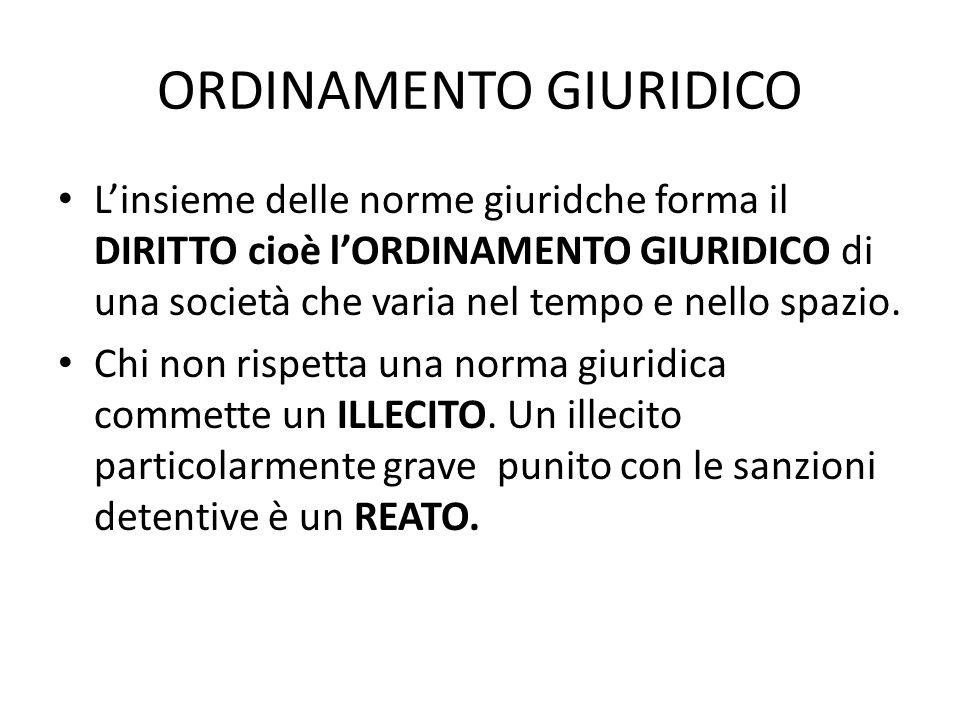 ORDINAMENTO GIURIDICO