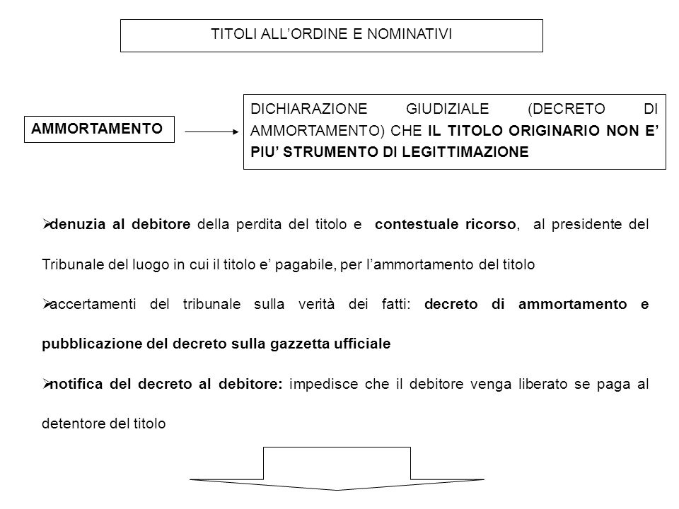 TITOLI ALL'ORDINE E NOMINATIVI