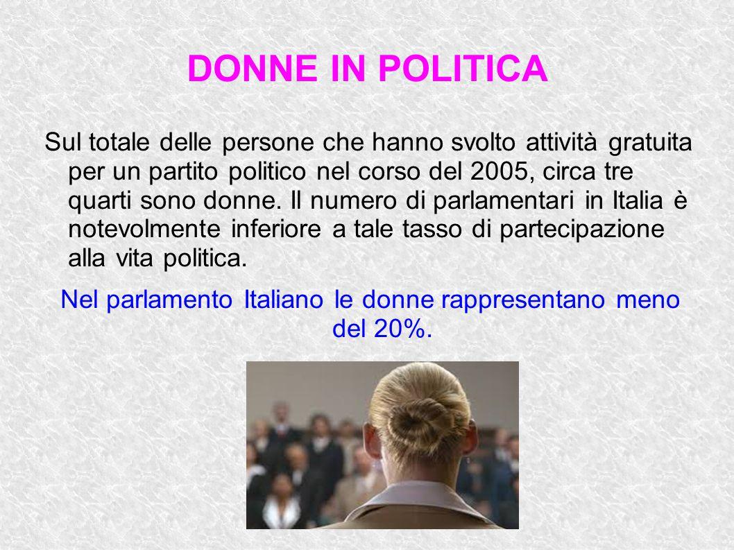 Nel parlamento Italiano le donne rappresentano meno del 20%.
