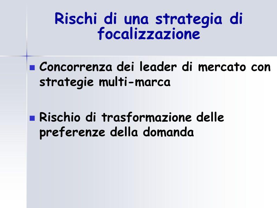 Rischi di una strategia di focalizzazione