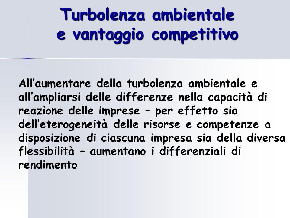 Turbolenza ambientale e vantaggio competitivo