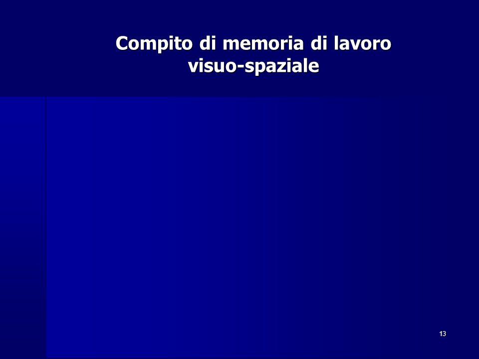 Compito di memoria di lavoro visuo-spaziale