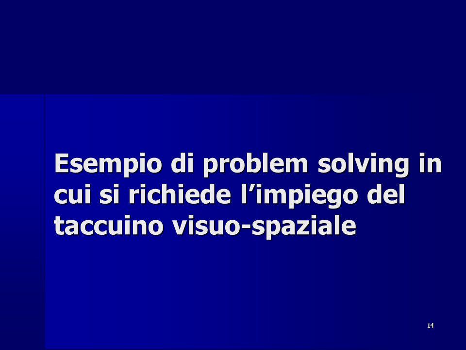 Esempio di problem solving in cui si richiede l'impiego del taccuino visuo-spaziale